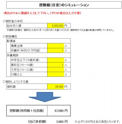 ふるさと納税控除上限額 69000円の例
