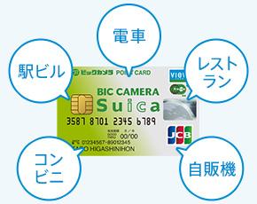 ビックカメラカードのイメージ