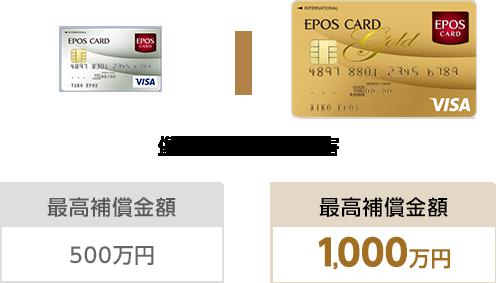 エポスゴールドカードの海外旅行法権