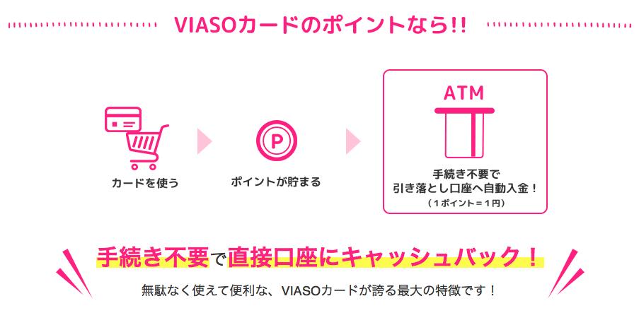 VIASOカードのキャッシュバック