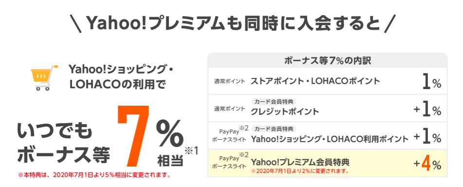 Yahoo!プレミアムのキャンペーン