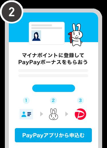 PayPayマイナポイント登録方法2