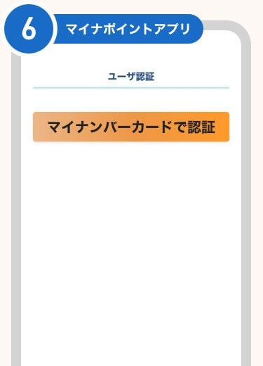 PayPayマイナポイント登録方法6