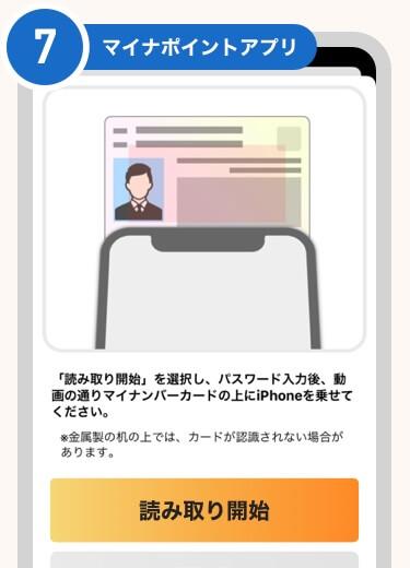 PayPayマイナポイント登録方法7