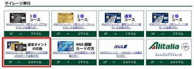 ANA VISAカードのポイントをマイルに移行する
