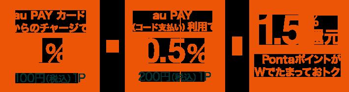 auPAY+au PAYカード