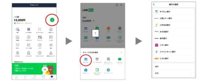 linepay 銀行口座登録