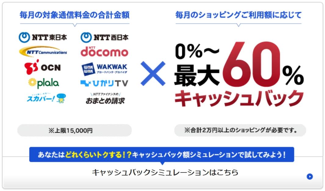 NTTグループカードキャッシュバック