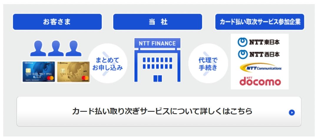 NTTグループカード 取次サービス