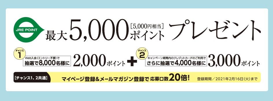 大人の休日倶楽部Web入会キャンペーン