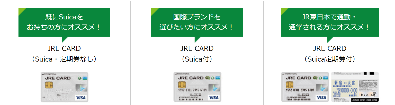 JRE CARDの種類