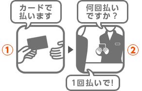 au PAY プリペイドカードの利用方法