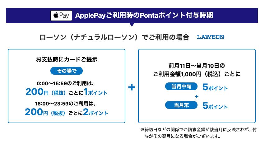 JMBポンタカード×Apple Pay