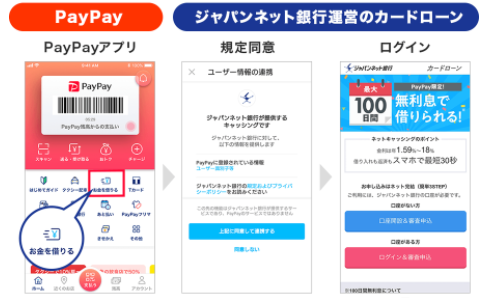 PayPayアプリからPayPay銀行のカードローンを申し込む