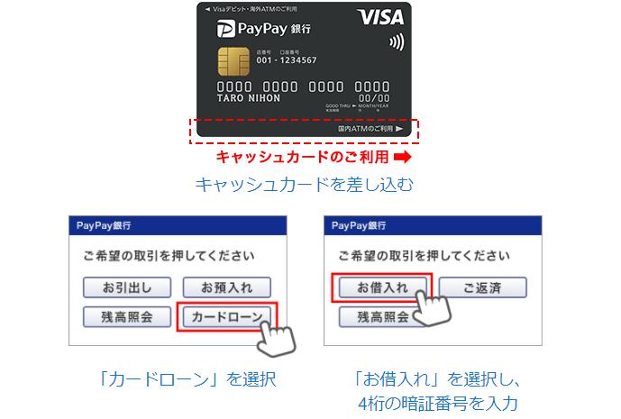 PayPay銀行のカードローンをATMで借入