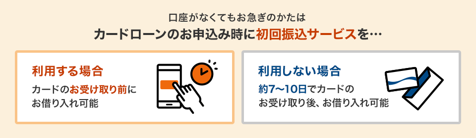 ソニー銀行 初回振込サービス