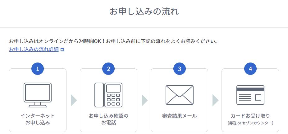 セゾンカードのオンライン申込の流れ
