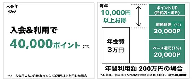 三井住友カードプラチナプリファードの入会時・継続時のポイント