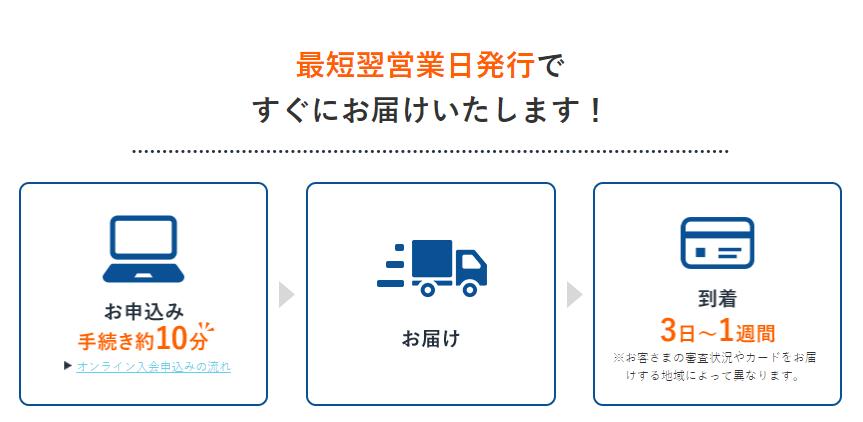 三菱UFJカード VIASOカードが到着するまでの時間